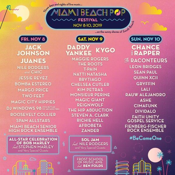 None - Registrate para ganar 3 Day Passes para ir al 2019 Miami Beach Pop Festival
