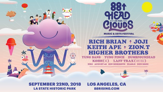 Win 88rising head in the clouds music arts festival passes meet jamn 957 has your chance to win tickets meet greet passes to 88rising head in the coulds music arts festival at los angeles state historic park on m4hsunfo